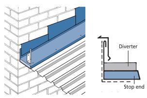 Angle Diverter