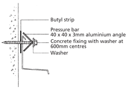 Pressure Bar and Butyl Backer