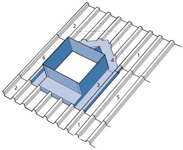 Cop V3 0 Penetrations Penetration Design Nz Metal