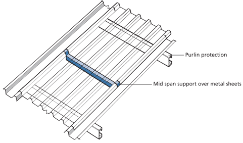 GRP with Mid-span Supports