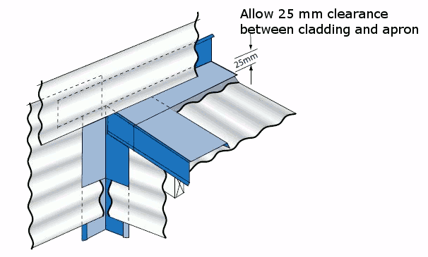 Horzontally Clad Wall to Lower Roof