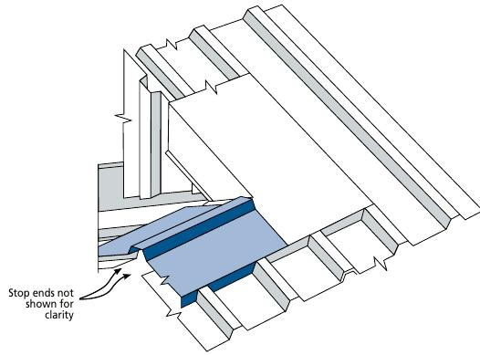 Internal Corner — Ridge Capping