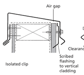 Vertical Fixed Capping with Isolated Cleat