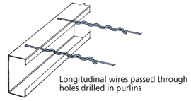 Longitudinal Wires Run Through Steel Purlin