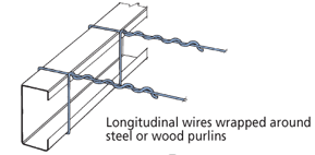 Longitudinal Wires Wrapped Around Purlin