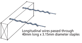 Longitudinal Wires Passed Through Staples
