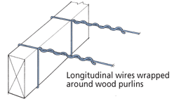 Longitudinal Wires Wrapped Around Timber