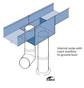 Sumps Nz Metal Roofing Manufacturers