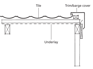 Trim/Barge Cover