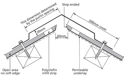 Cop V3 0 Roof Ventilation Ventilation Nz Metal Roofing