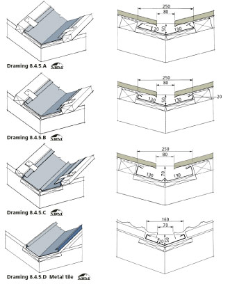 Valley Drainage Nz Metal Roofing Manufacturers
