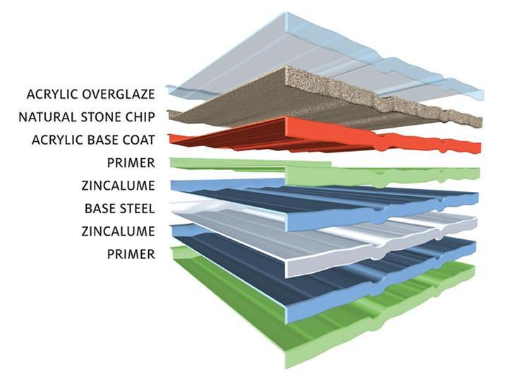 Today S Metal Tiles Are Not Quot Decramastic Quot Nz Metal